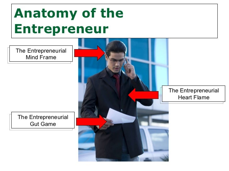 introduction entrepreneur Basic introduction about entrepreneurship-- created using powtoon -- free sign up at   -- create animated videos and animated p.