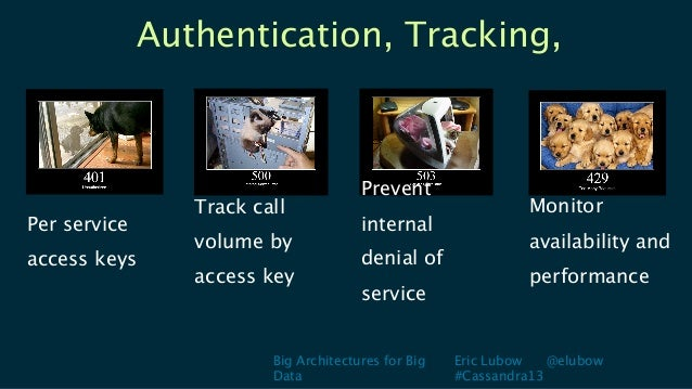 Big Architectures for BigDataEric Lubow @elubow#Cassandra13Authentication, Tracking,Per serviceaccess keysTrack callvolume...