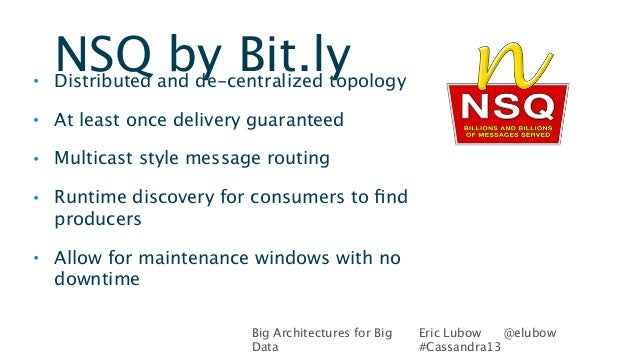 Big Architectures for BigDataEric Lubow @elubow#Cassandra13NSQ by Bit.ly• Distributed and de-centralized topology• At leas...