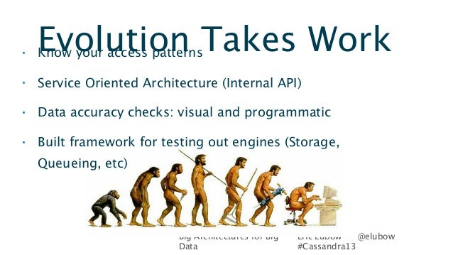Big Architectures for BigDataEric Lubow @elubow#Cassandra13Evolution Takes Work• Know your access patterns• Service Orient...