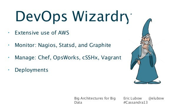 Big Architectures for BigDataEric Lubow @elubow#Cassandra13DevOps Wizardry• Extensive use of AWS• Monitor: Nagios, Statsd,...