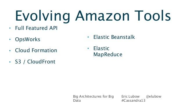 Big Architectures for BigDataEric Lubow @elubow#Cassandra13Evolving Amazon Tools• Full Featured API• OpsWorks• Cloud Forma...