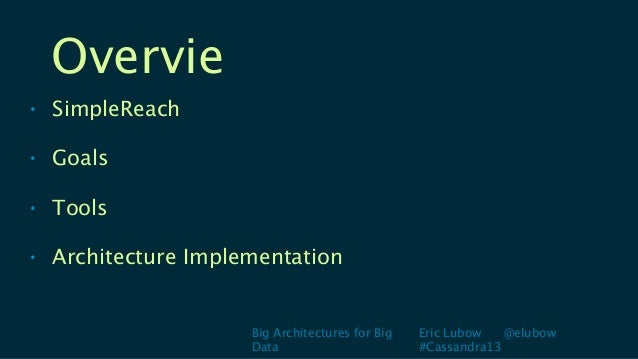 Big Architectures for BigDataEric Lubow @elubow#Cassandra13Overvie• SimpleReach• Goals• Tools• Architecture Implementation