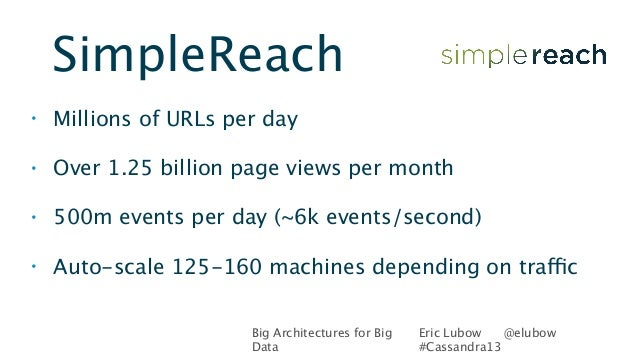 Big Architectures for BigDataEric Lubow @elubow#Cassandra13• Millions of URLs per day• Over 1.25 billion page views per mo...