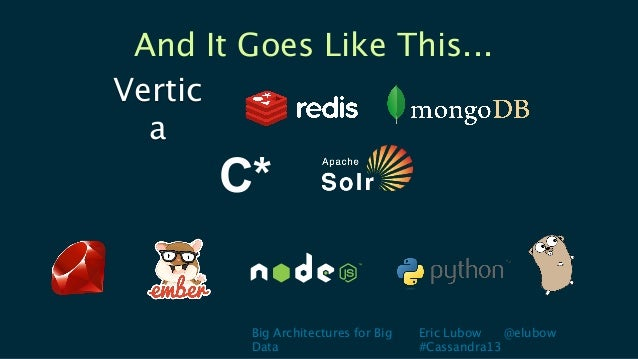 Big Architectures for BigDataEric Lubow @elubow#Cassandra13And It Goes Like This...C*Vertica