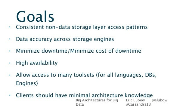 Big Architectures for BigDataEric Lubow @elubow#Cassandra13Goals• Consistent non-data storage layer access patterns• Data ...