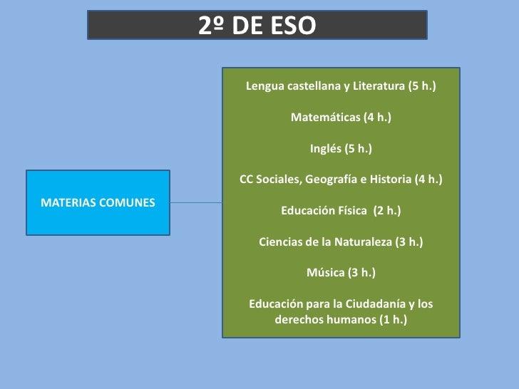 2º DE ESO                       Lengua castellana y Literatura (5 h.)                                Matemáticas (4 h.)   ...
