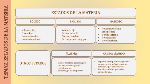 estados de la materia pdf