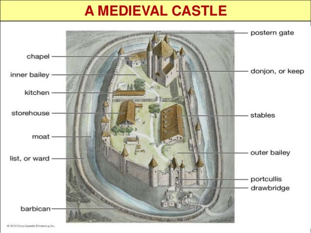 feudal europe 23 638?cb=1415896194 feudal europe
