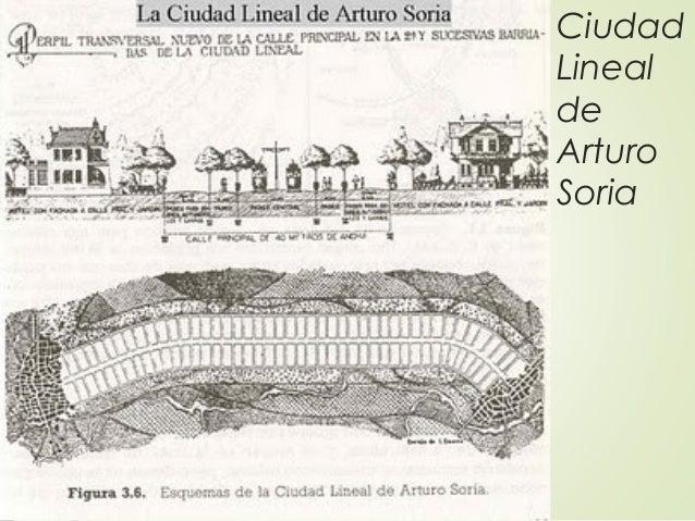 Ciudad Lineal de Arturo Soria 37