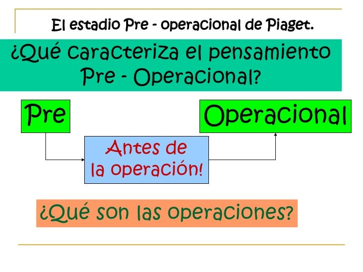 Según Piaget en la etapa del pensamiento Pre -operacional, …• Comienza el egocentrismo Se debilita al final del estadio.• ...