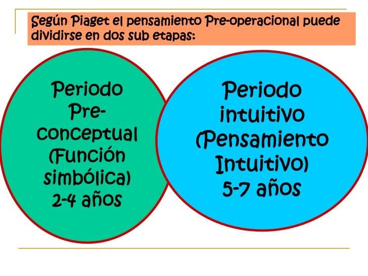 ETAPA PREOPERACIONAL (2-7 años).Irreversibilidad/reveribilidad: los niños no puedendeshacer mentalmente una acción que han...