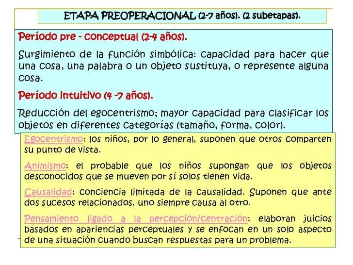 TAREAS PIAGETIANAS PROPIAS DE LA ETAPA PREOPERACIONAL. Conservación de líquidos. Se presentan dos recipientes idénticos ll...