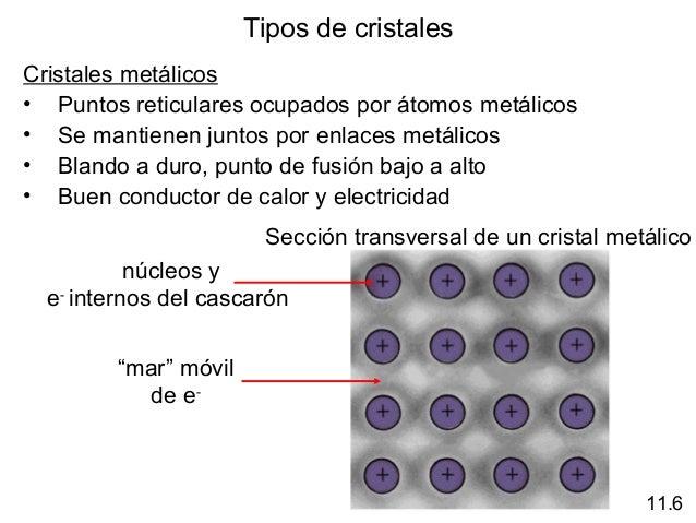 2 estado solido cristales mrh - Cristales climalit tipos ...