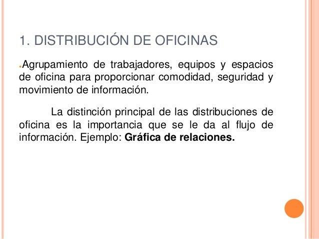 Estrategias de distribucion de instalaciones for Distribucion oficinas