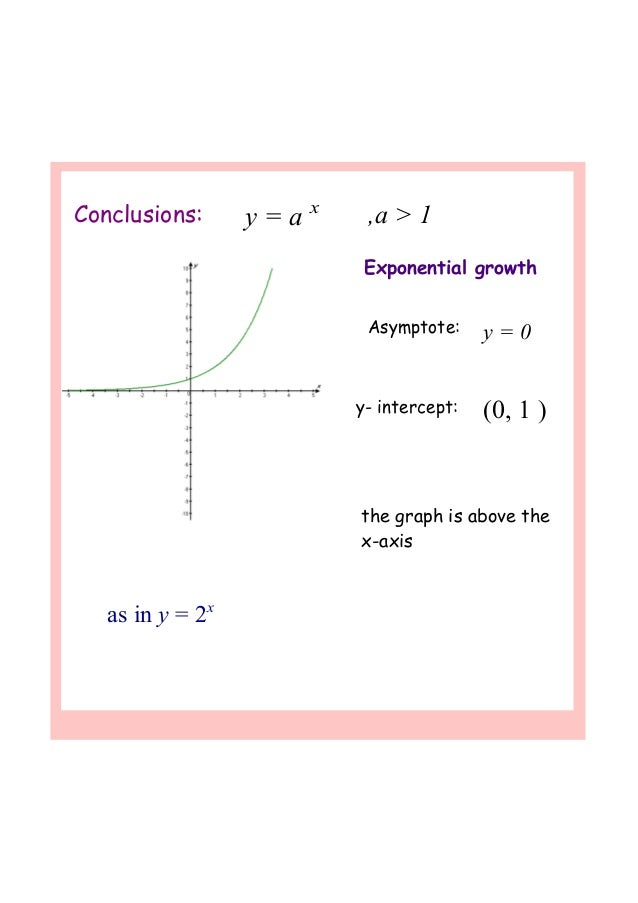 2 Exponential Growth And Decay