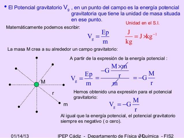 2f 01 campo gravitatorio