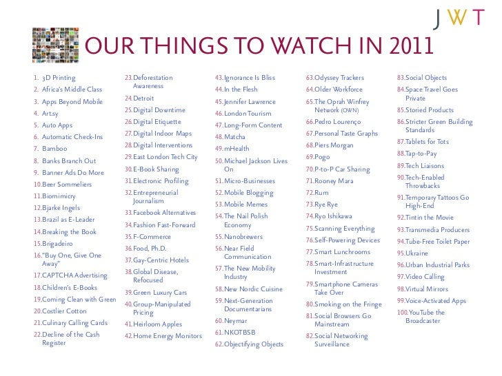 OUR THINGS TO WATCH IN 20111. 3D Printing               23.Deforestation           43.Ignorance Is Bliss      63.Odyssey T...