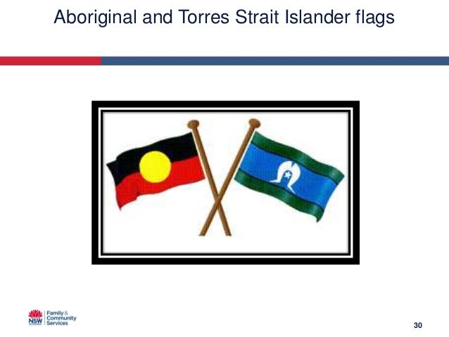 Torres Strait Islander Names