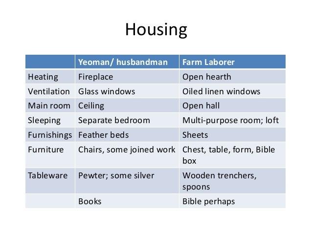 Housing Yeoman/ husbandman Farm Laborer Heating Fireplace Open hearth Ventilation Glass windows Oiled linen windows Main r...