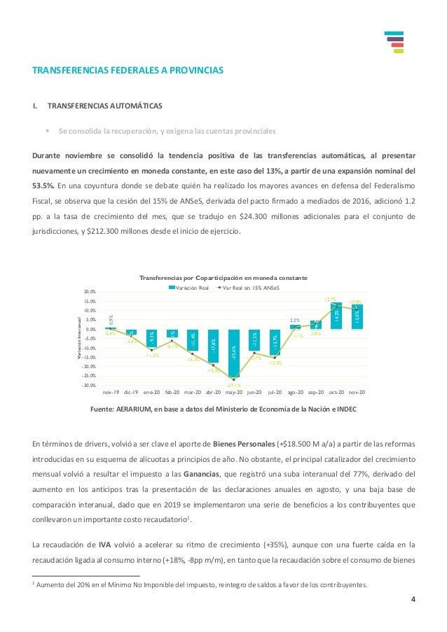 Transferencias federales a provincias Diciembre 2020 Slide 3