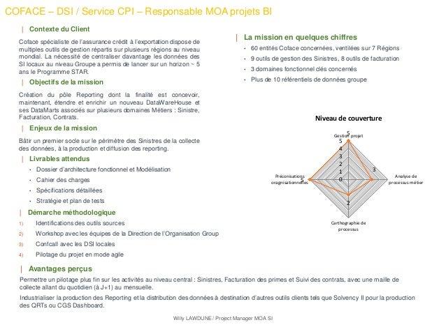 COFACE – DSI / Service CPI – Responsable MOA projets BI │ Contexte du Client Coface spécialiste de l'assurance crédit à l'...