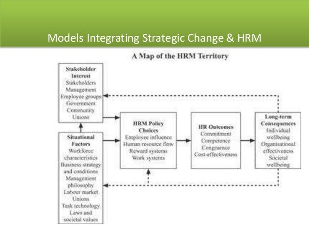 alignment of hrm and business strategies Alignment of hrm and business strategies napoleon tabot strayer university hum 530- human resource management dr kenneth r lewis 07 20 14 1 propose how.