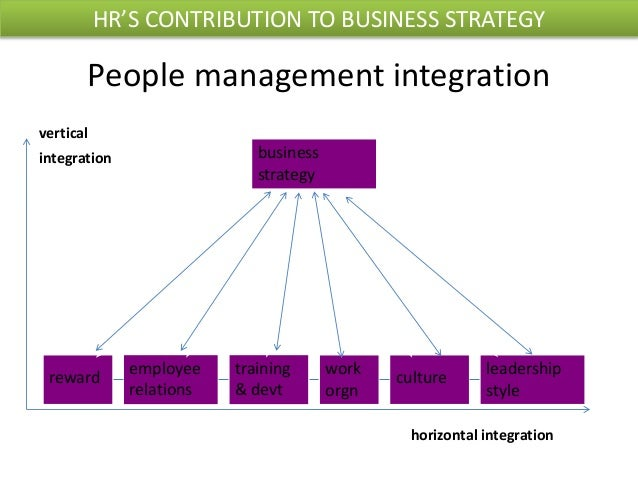 Hr integration strategy powerpoint slide rules | powerpoint design.