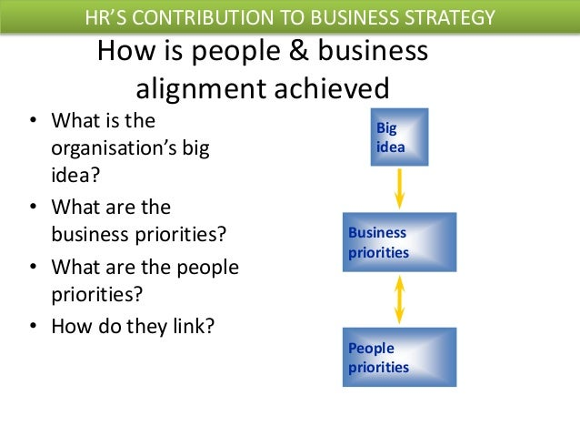 alignment of hrm and business strategies Hmr and business strategies alignment of human resource management and  business strategies vera m ousley strayer university strategic human.