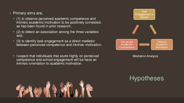 academic motivation mediating variable between Soc psychol educ (2015) 18:255–272 doi 101007/s11218-014-9288-0 the relations between implicit intelligence beliefs, autonomous academic motivation, and school.