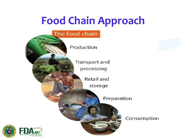 """""""An  Act  To  Strengthen  The  Food  Safety   Regulatory  System  In  The  Country  To  Protect..."""