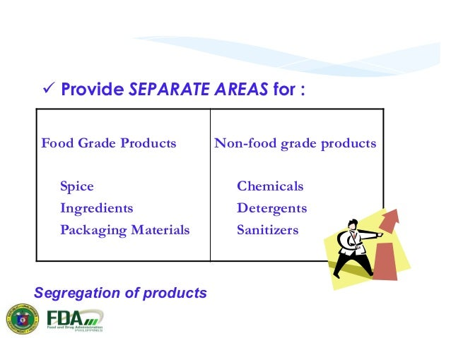 Website of FDA: www.fda.gov.ph Center for Food Regulation & Research DLs: 857-1991 to 93 Email: info@fda.gov.ph (Subject: ...