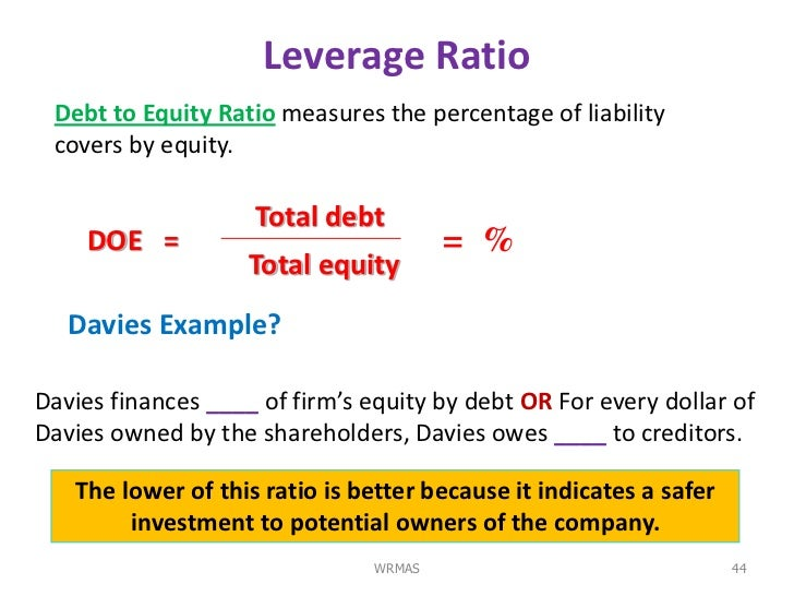 debt and leverage ratio Financial leverage ratios common ratios are debt divided by equity and debt divided by the sum of debt plus equity related: capitalization ratios leverage ratio in risk .