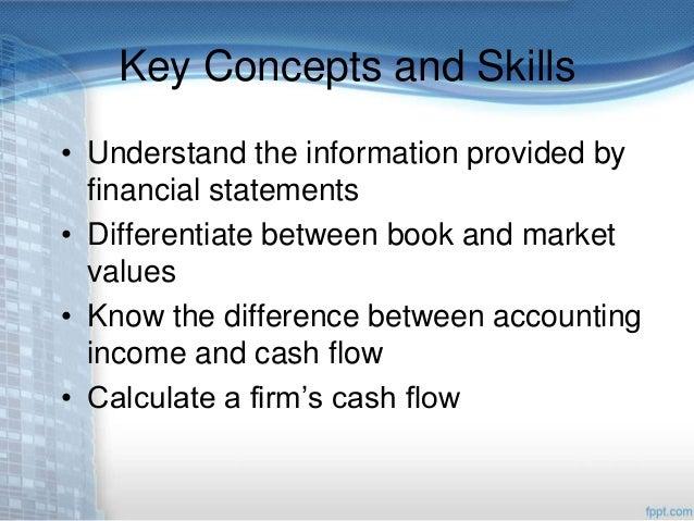 Understanding key financial statements