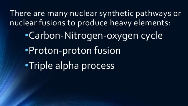 nucleosynthesis of light elements such as 4he This review ends up with a summary of our present preferred hypothesis concerning the nucleosynthesis of the light elements  4he can be used as a  elements such.
