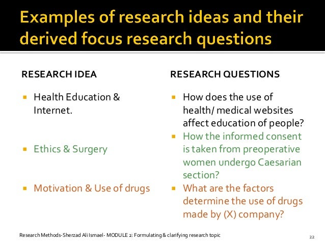 health research questions examples
