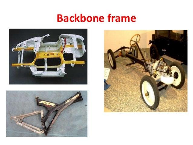 2.frame
