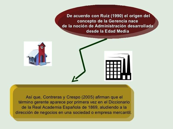 De acuerdo con Ruíz (1990) el origen del  concepto de la Gerencia nace  de la noción de Administración desarrollada  desde...