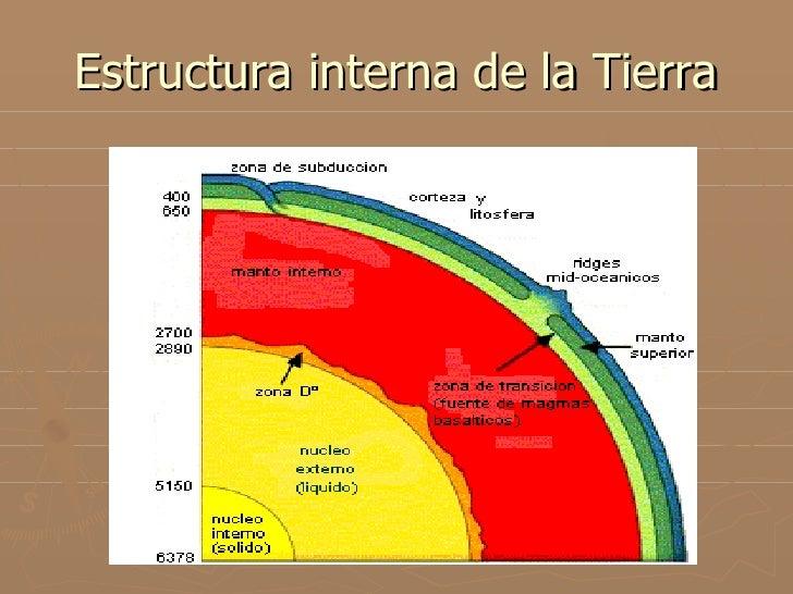 Estructura De La Tierra Yahoo