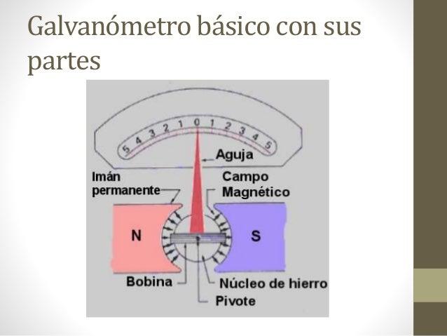 Circuito Y Sus Partes : Galvanómetros amperímetros y voltímetros