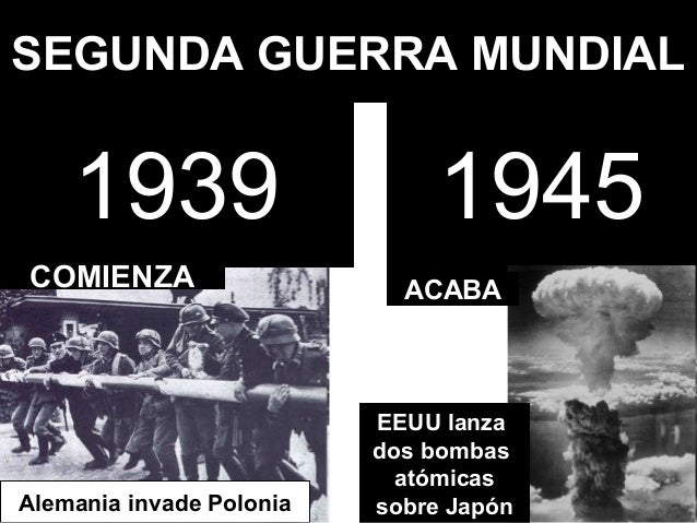 SEGUNDA GUERRA MUNDIAL1945EEUU lanzados bombasatómicassobre Japón1939COMIENZAAlemania invade PoloniaACABA