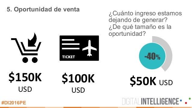 #DI2016PE 5. Oportunidad de venta ¿Cuánto ingreso estamos dejando de generar? ¿De qué tamaño es la oportunidad? $150K USD...