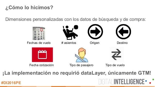 #DI2016PE ¿Cómo lo hicimos? Dimensiones personalizadas con los datos de búsqueda y de compra: ¡La implementación no requir...