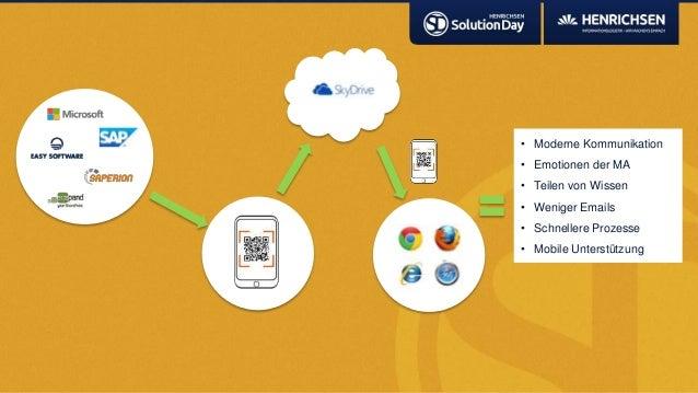 • Moderne Kommunikation• Emotionen der MA• Teilen von Wissen• Weniger Emails• Schnellere Prozesse• Mobile Unterstützung