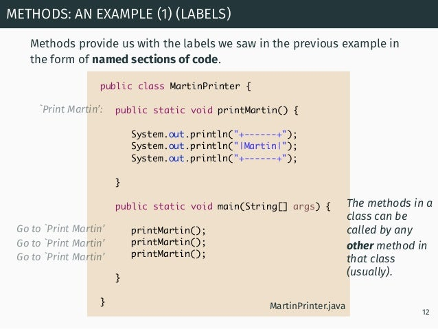 Programming in Java: Organising Your Code