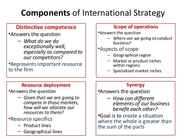 international mangement International management is the field of management that deals with business activities that cross national boundaries this encompasses the movement of goods, services, capital, technology.
