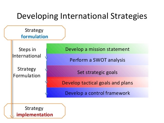 intels international strategic management The strategic management  strategic interrelationships with other businesses   critical mass in r&d and marketing require global scale  •microsoft-intel.