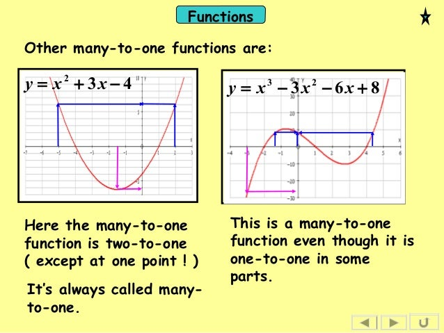 how to tell if two functions are one to one