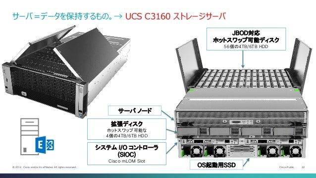 ITpro EXPO 2014: Windows Serverの移行、統合、管理に最適な