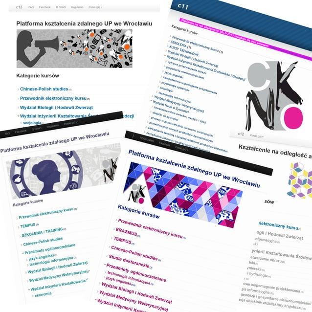 Nasze pierwsze kursy Etykieta Strona Forum Filmy instruktażowe Strona Etykieta Forum 1 Forum 2 Głosowanie 1 Quiz 1 Filmy i...
